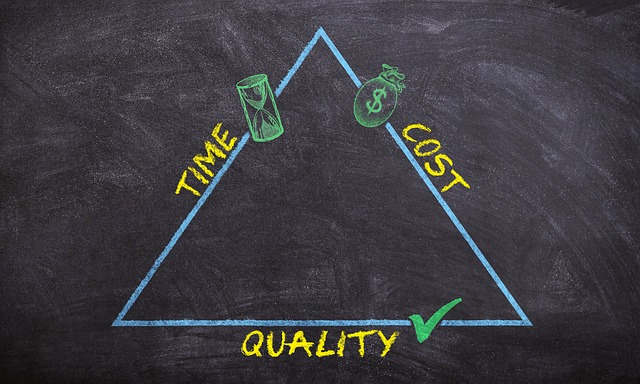 the triangle: time, cost and quality