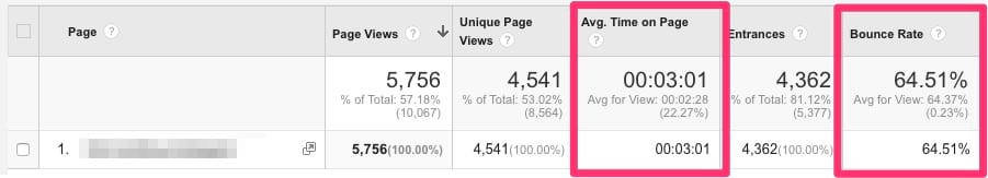 google analytics screenshot with the bounce rate and time on page sections highlighted