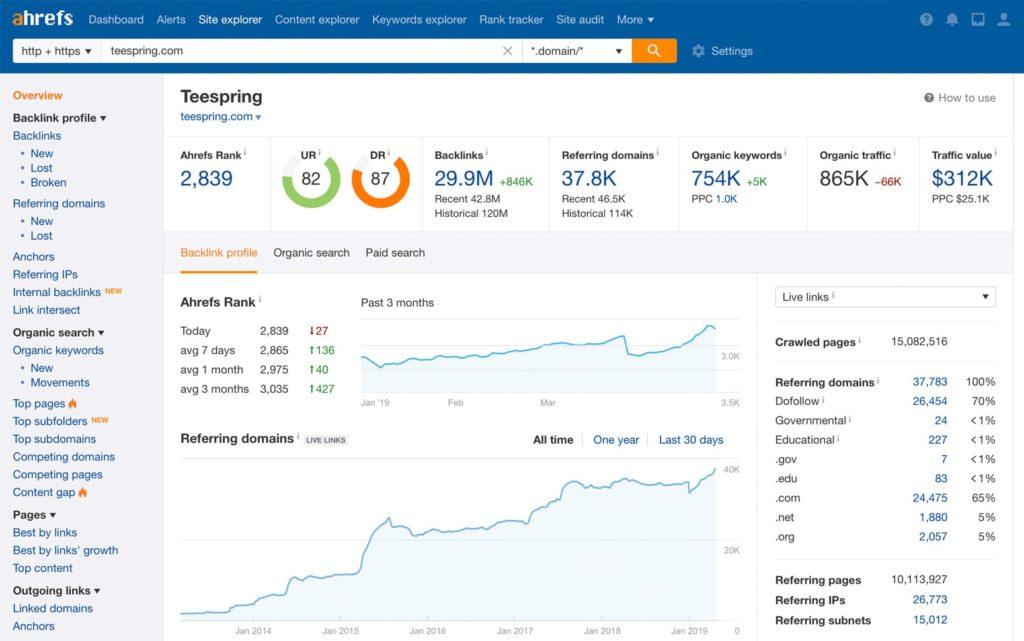 screenshot of Ahrefs seo marketing software