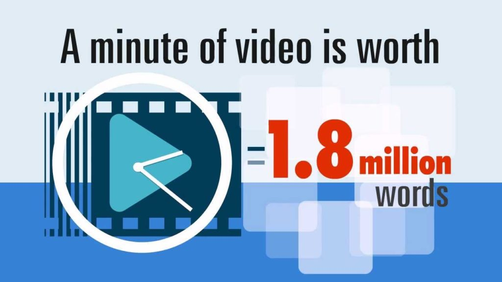 a minute of video is worth 1.8 million words video infographic statistic