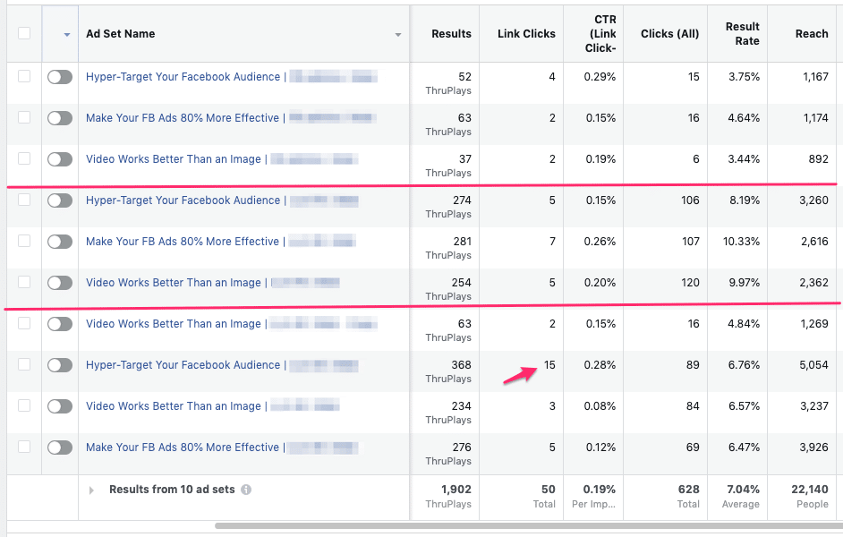 How To Test Your Facebook Ads And Find a Winner Faster 1